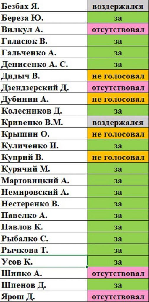 golosa-deputatov-504x1024