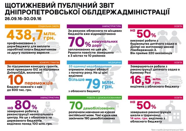 Недельный_отчет_11.07.16_рус_01